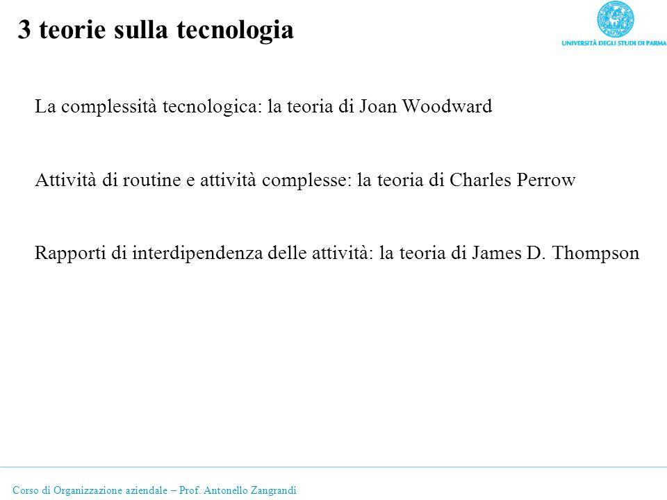 3 teorie sulla tecnologia