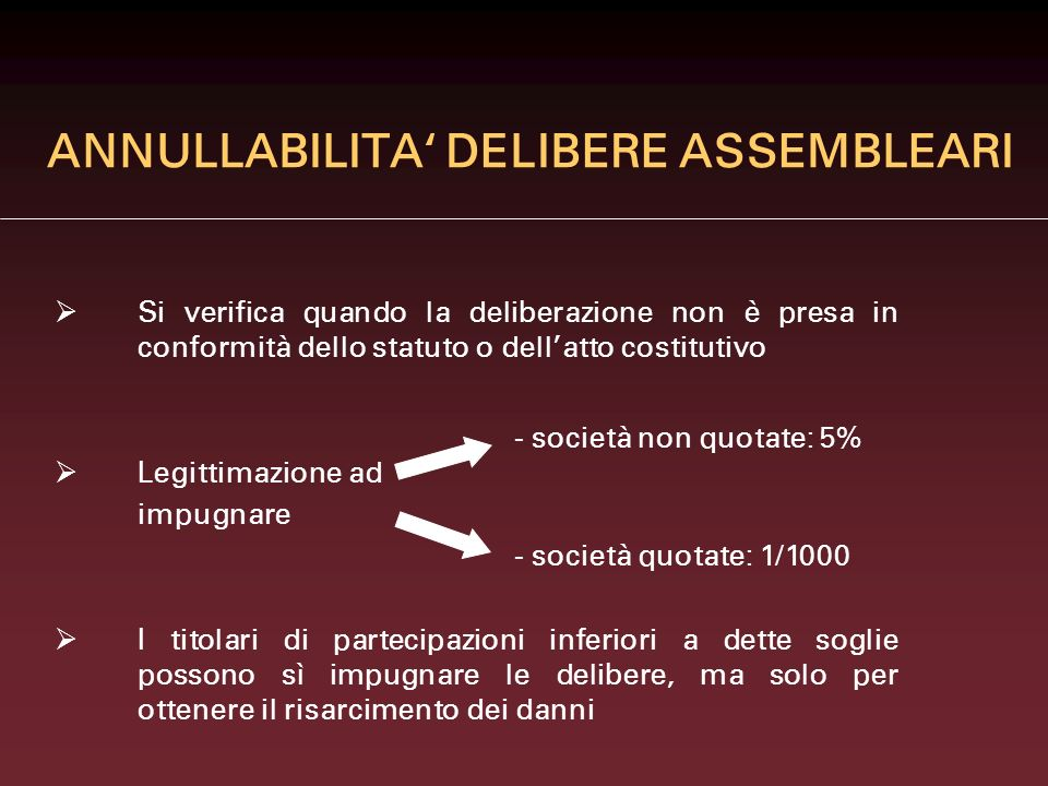 ANNULLABILITA' DELIBERE ASSEMBLEARI