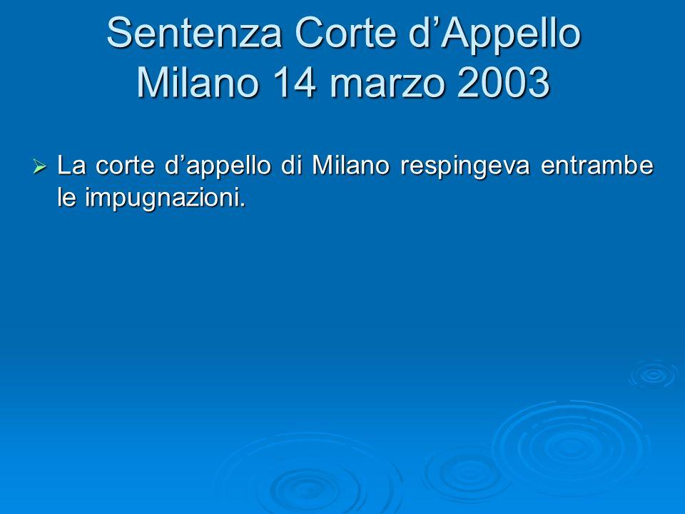 Sentenza Corte d'Appello Milano 14 marzo 2003
