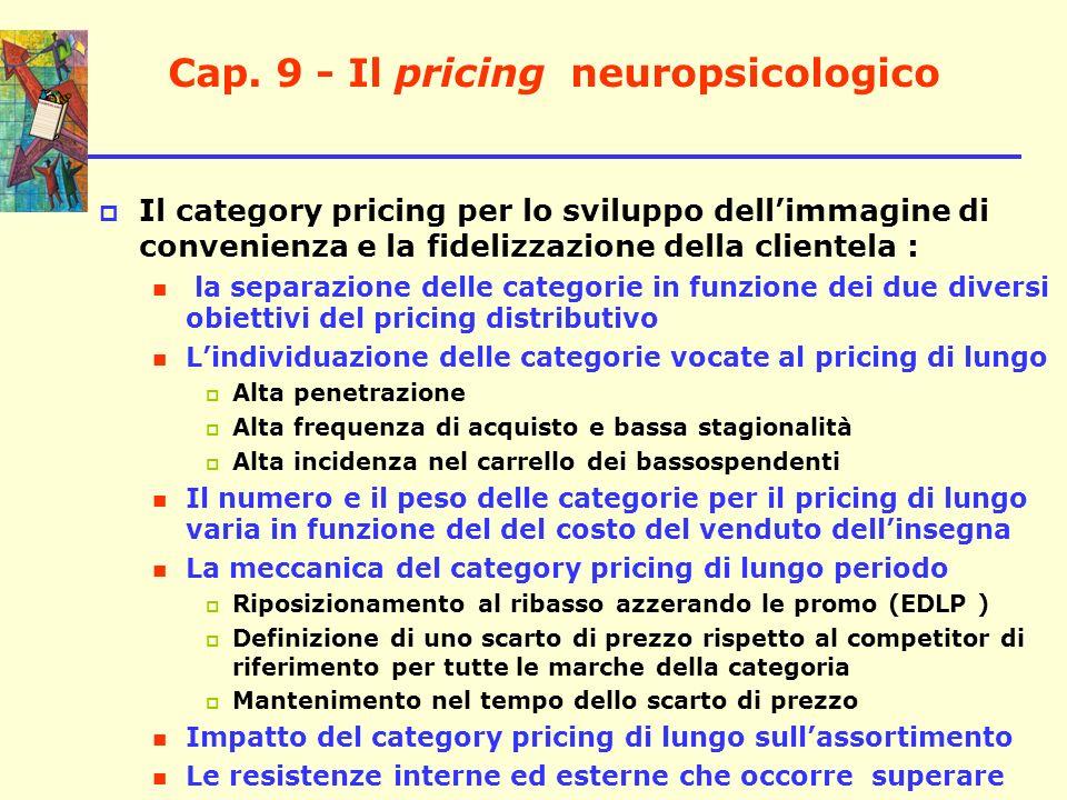 Cap. 9 - Il pricing neuropsicologico
