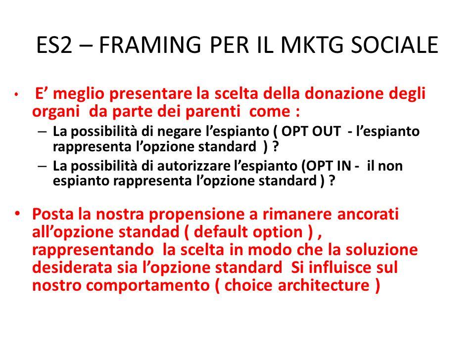 ES2 – FRAMING PER IL MKTG SOCIALE