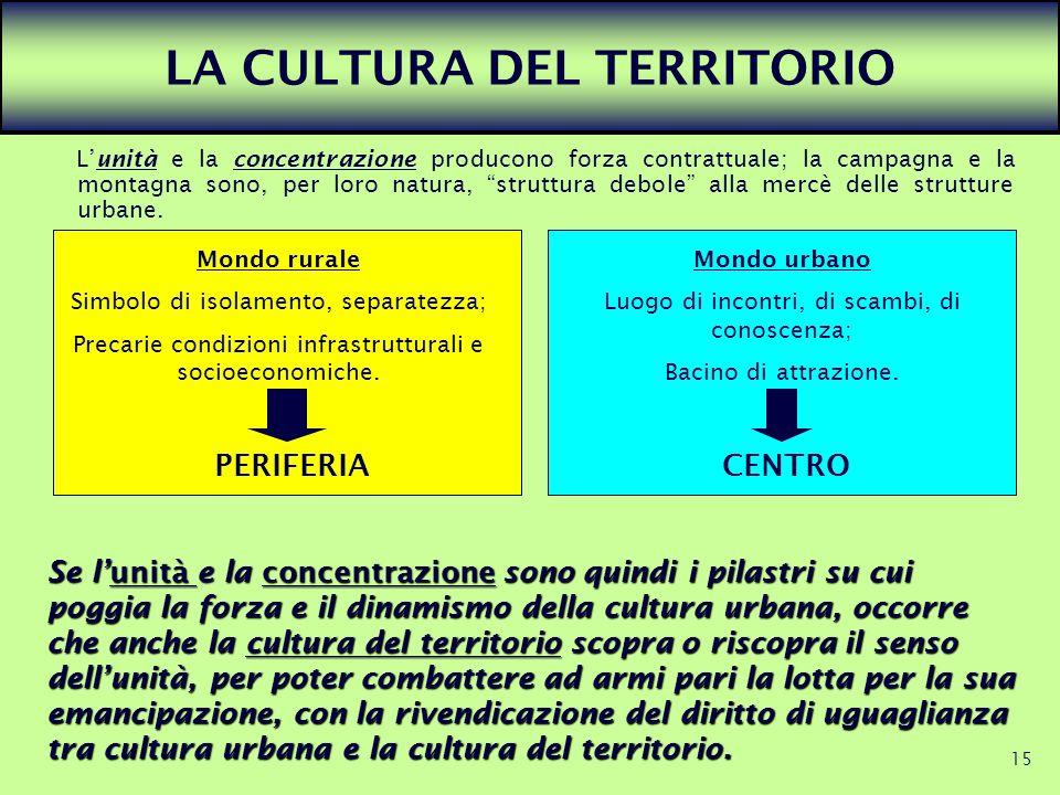 LA CULTURA DEL TERRITORIO