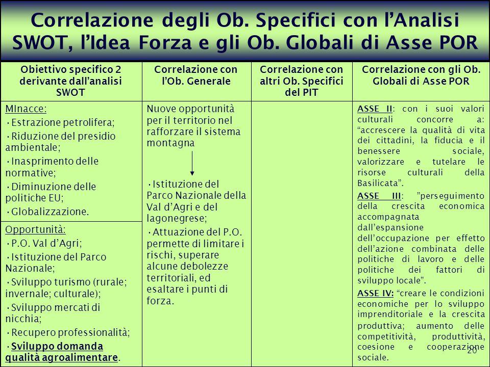 Correlazione degli Ob. Specifici con l'Analisi SWOT, l'Idea Forza e gli Ob. Globali di Asse POR