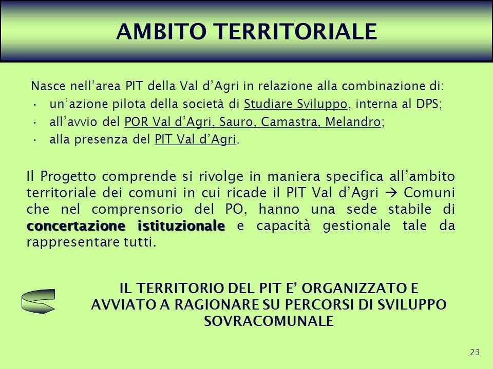 AMBITO TERRITORIALE Nasce nell'area PIT della Val d'Agri in relazione alla combinazione di: