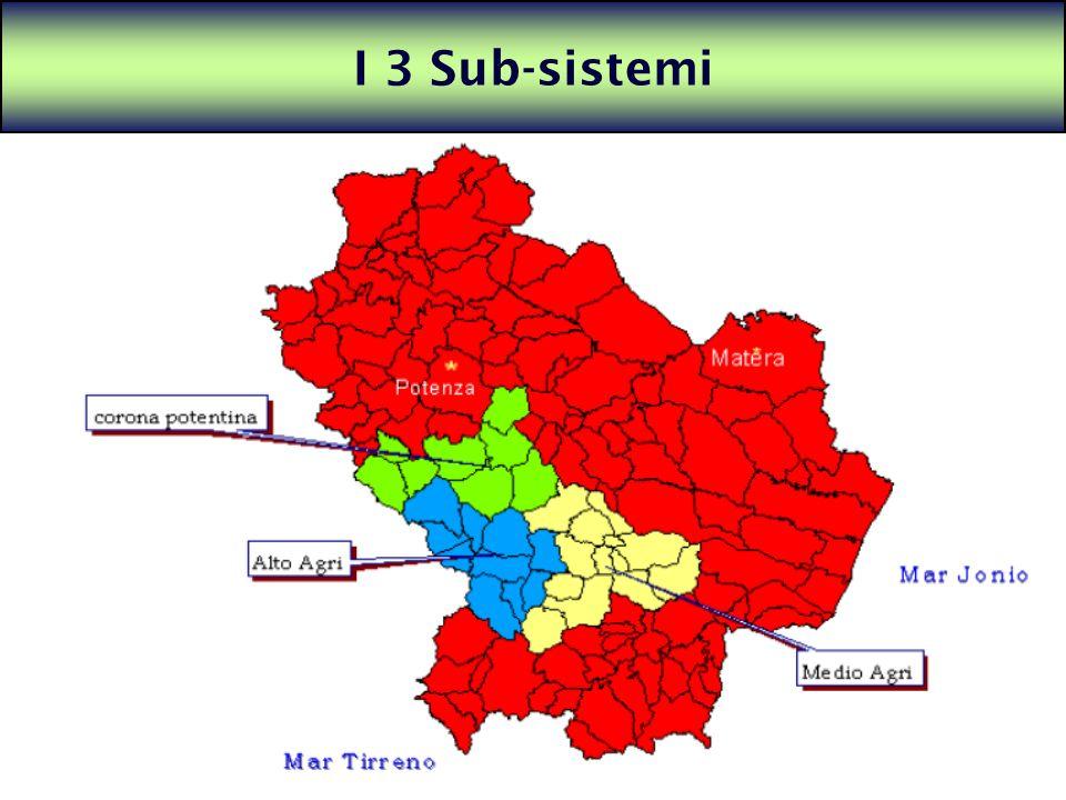 I 3 Sub-sistemi Analisi approfondita del territorio: 3 SUB-SISTEMI