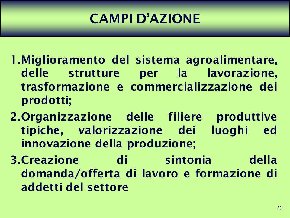 CAMPI D'AZIONE Miglioramento del sistema agroalimentare, delle strutture per la lavorazione, trasformazione e commercializzazione dei prodotti;