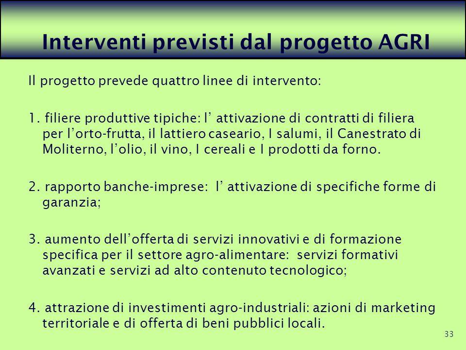Interventi previsti dal progetto AGRI