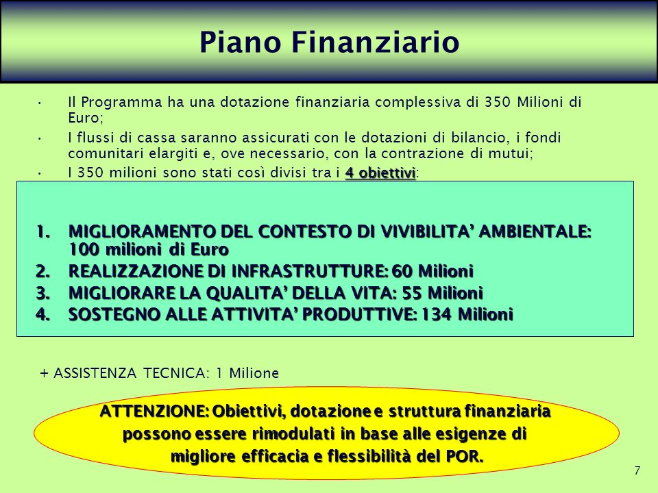 Piano Finanziario Il Programma ha una dotazione finanziaria complessiva di 350 Milioni di Euro;