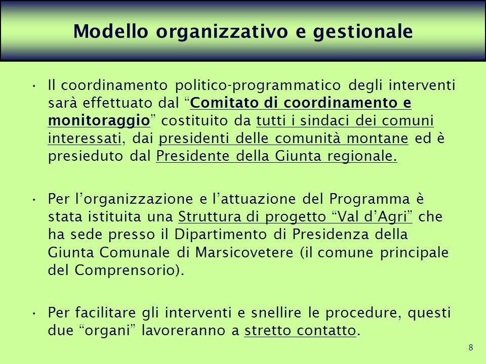 Modello organizzativo e gestionale