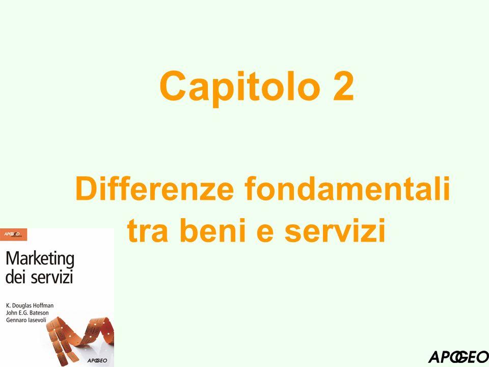 Capitolo 2 Differenze fondamentali tra beni e servizi