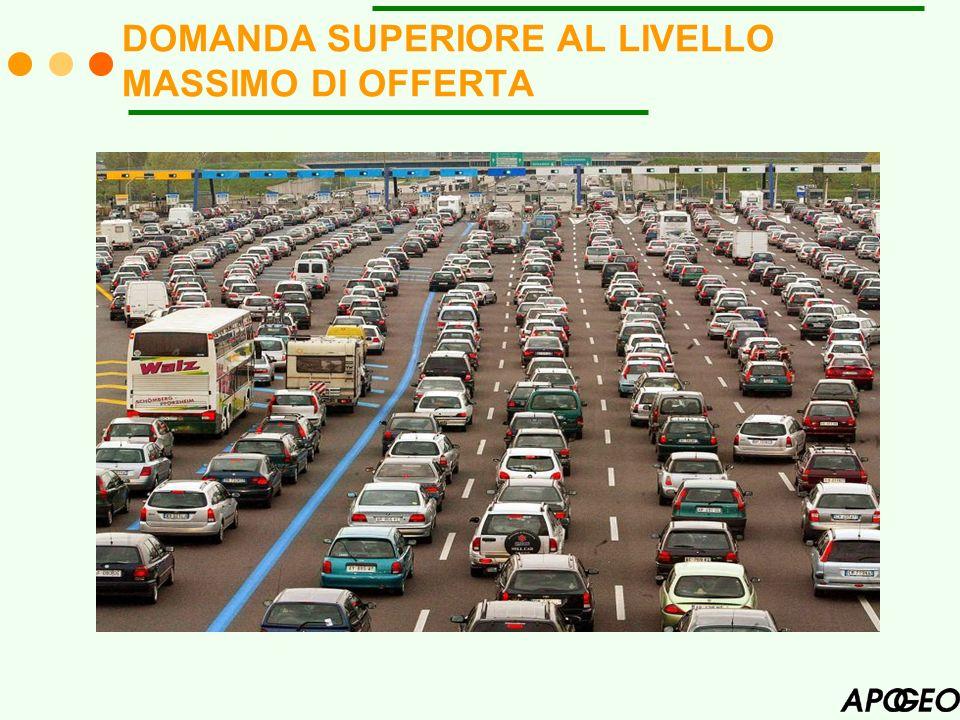 DOMANDA SUPERIORE AL LIVELLO MASSIMO DI OFFERTA