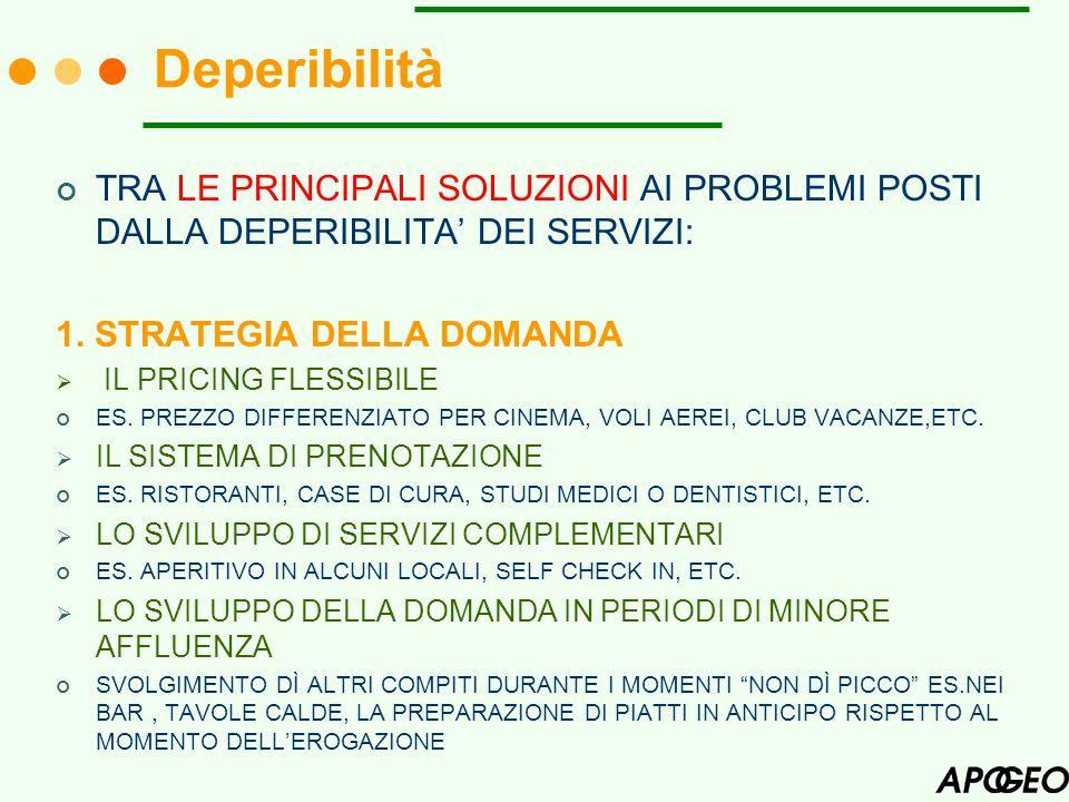 Deperibilità TRA LE PRINCIPALI SOLUZIONI AI PROBLEMI POSTI DALLA DEPERIBILITA' DEI SERVIZI: 1. STRATEGIA DELLA DOMANDA.