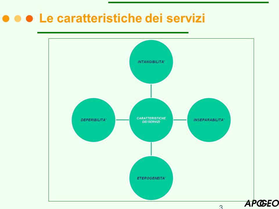 Le caratteristiche dei servizi