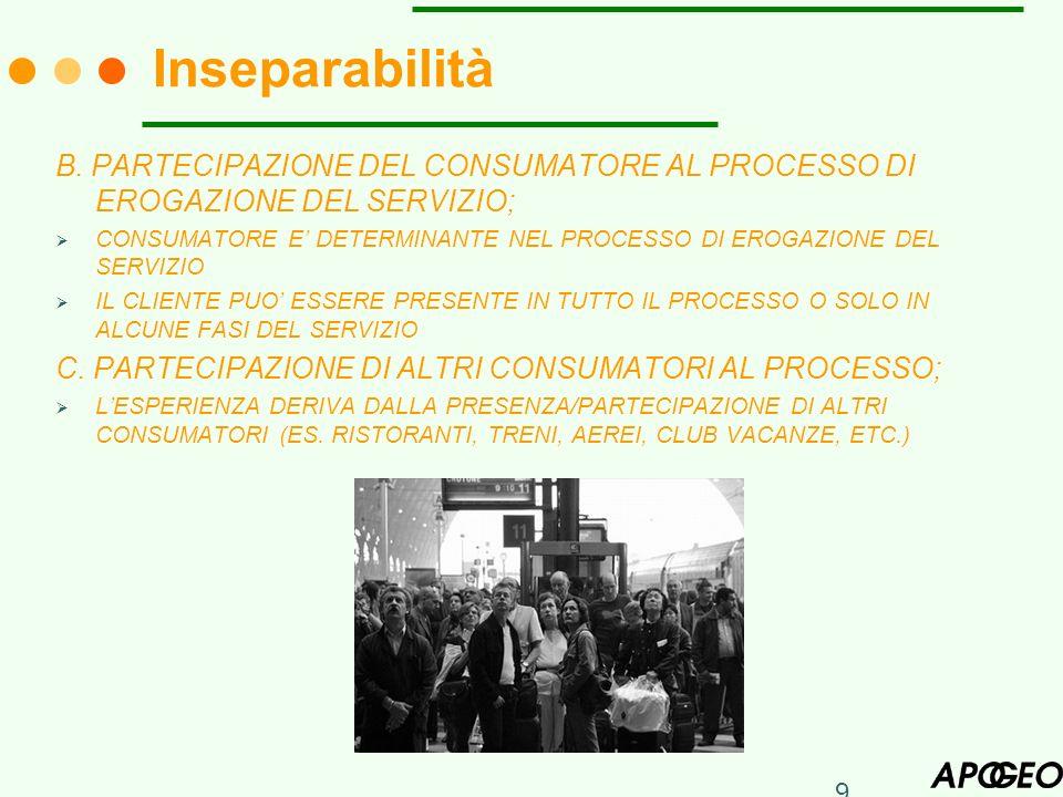 Inseparabilità B. PARTECIPAZIONE DEL CONSUMATORE AL PROCESSO DI EROGAZIONE DEL SERVIZIO;