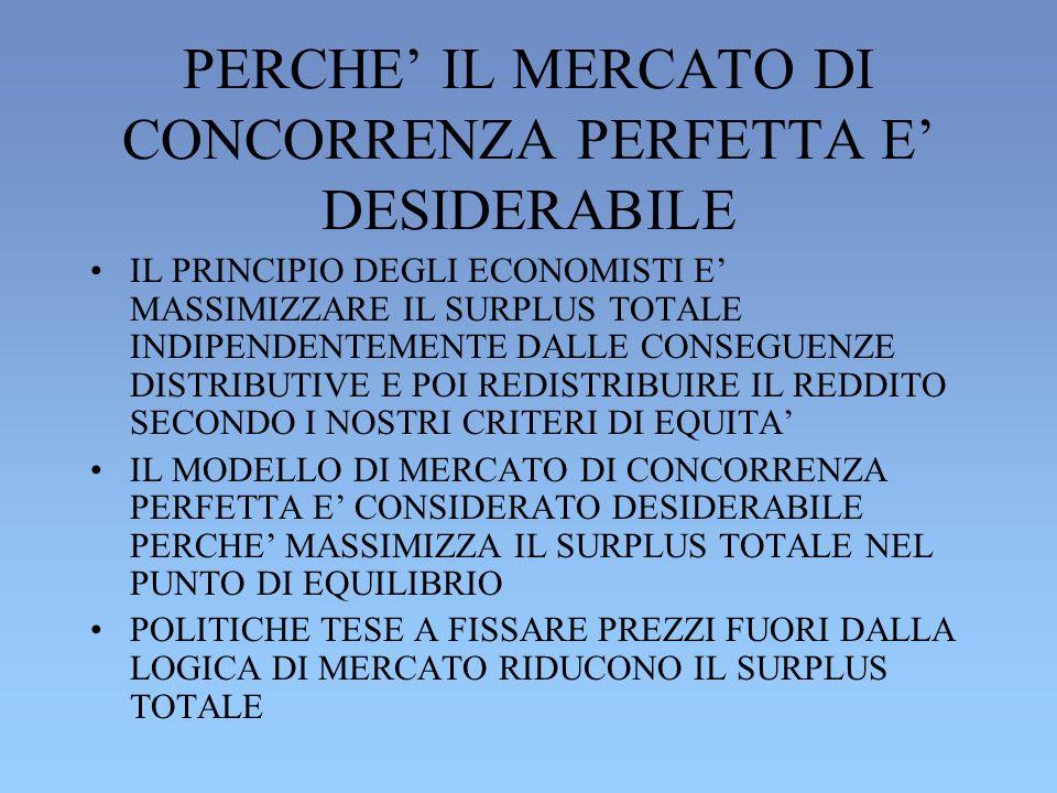PERCHE' IL MERCATO DI CONCORRENZA PERFETTA E' DESIDERABILE
