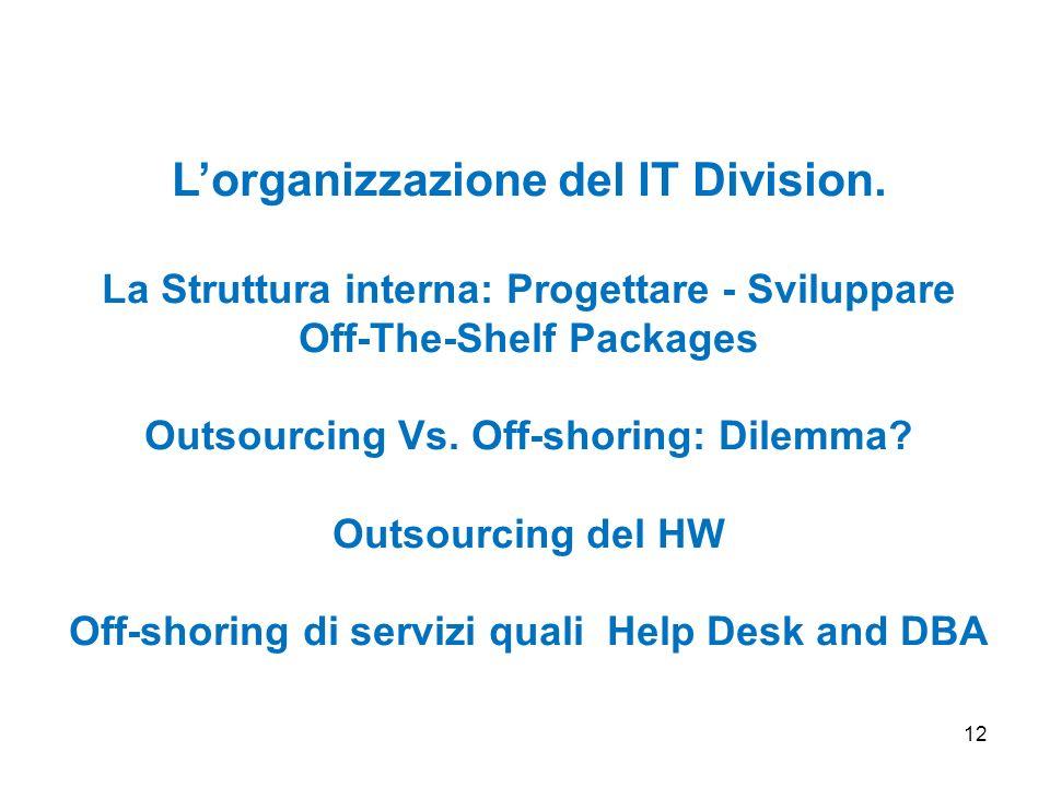 L'organizzazione del IT Division.