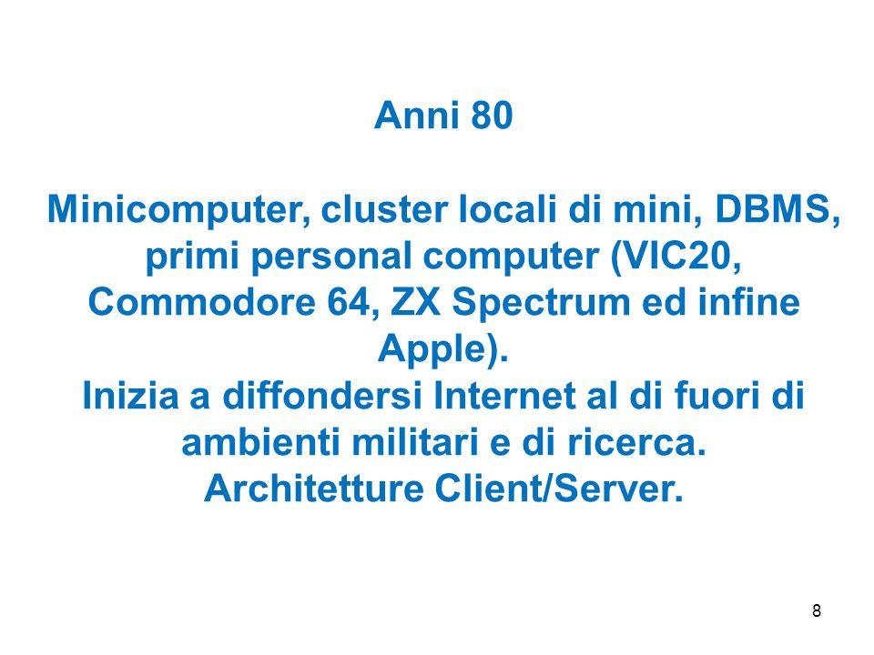 Architetture Client/Server.