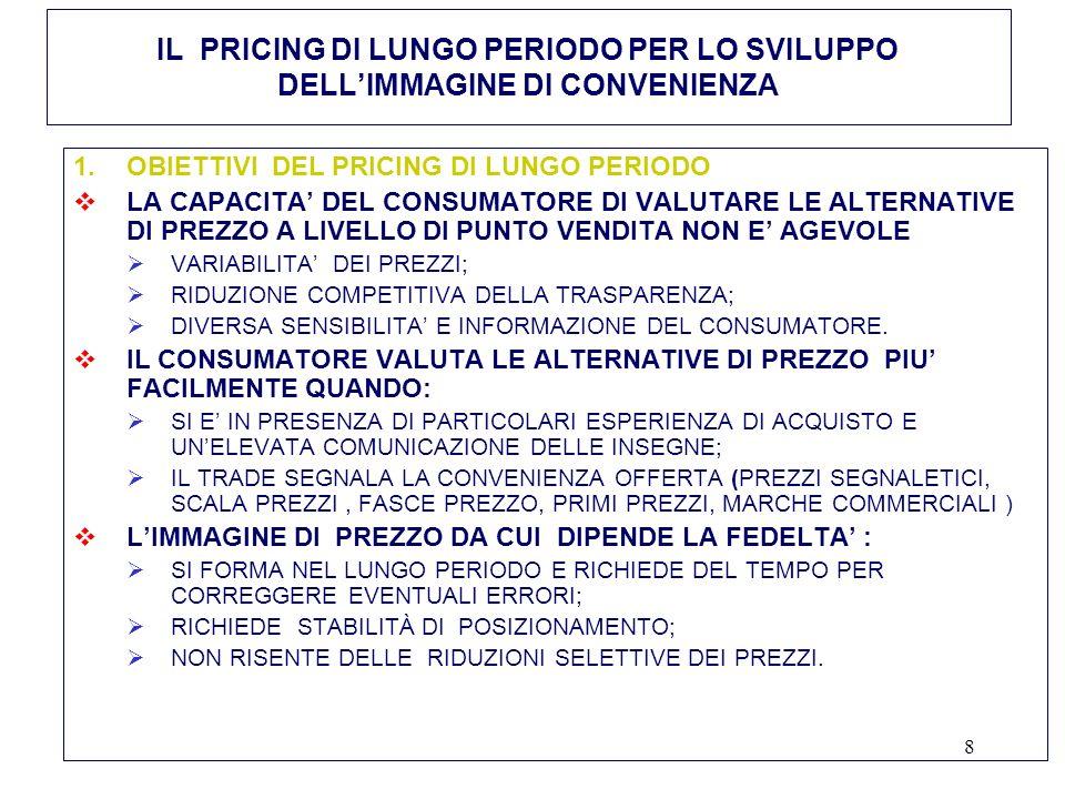 IL PRICING DI LUNGO PERIODO PER LO SVILUPPO DELL'IMMAGINE DI CONVENIENZA