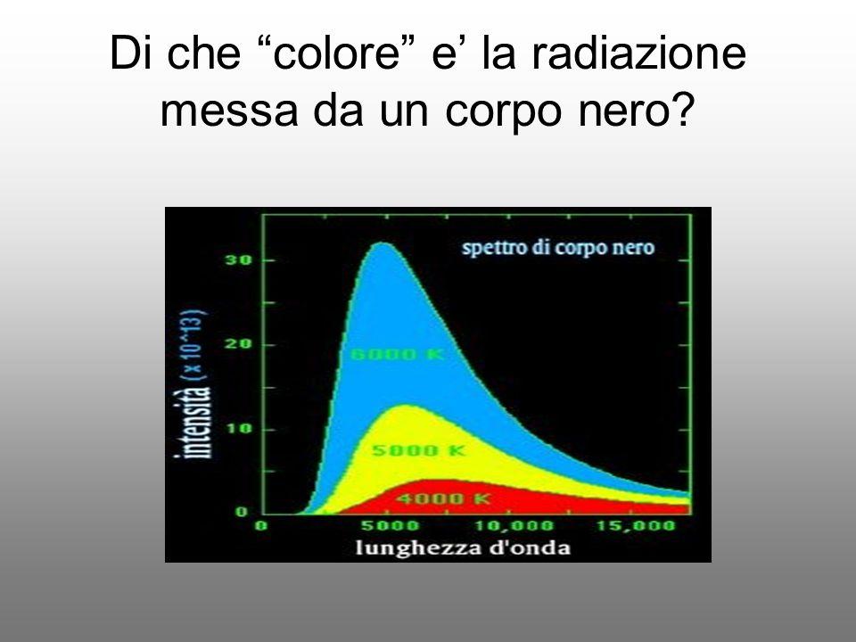 Di che colore e' la radiazione messa da un corpo nero