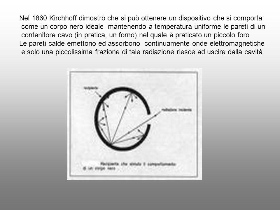 Nel 1860 Kirchhoff dimostrò che si può ottenere un dispositivo che si comporta