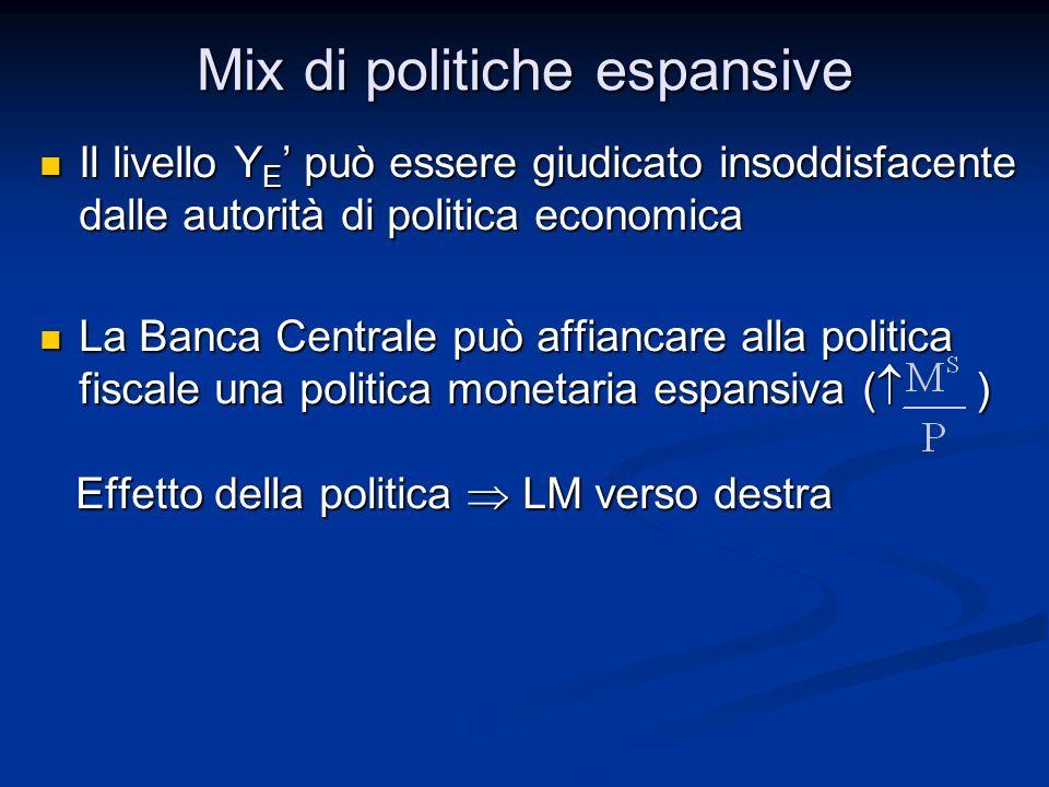 Mix di politiche espansive