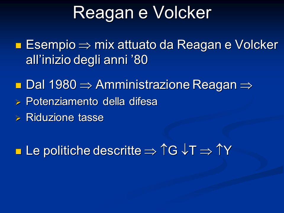 Reagan e Volcker Esempio  mix attuato da Reagan e Volcker all'inizio degli anni '80. Dal 1980  Amministrazione Reagan 