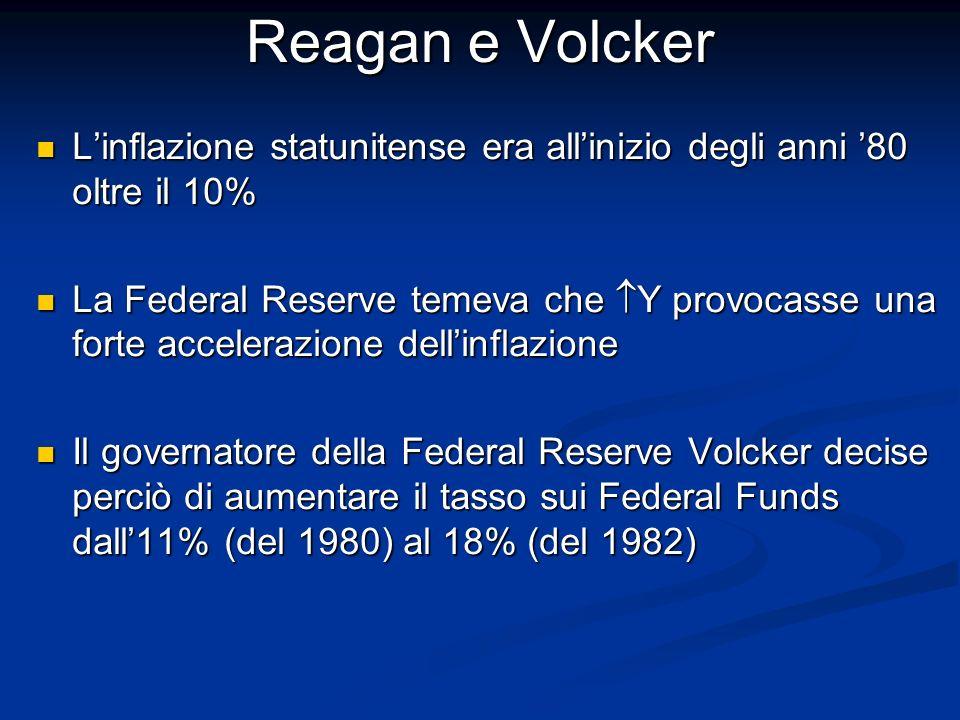 Reagan e Volcker L'inflazione statunitense era all'inizio degli anni '80 oltre il 10%