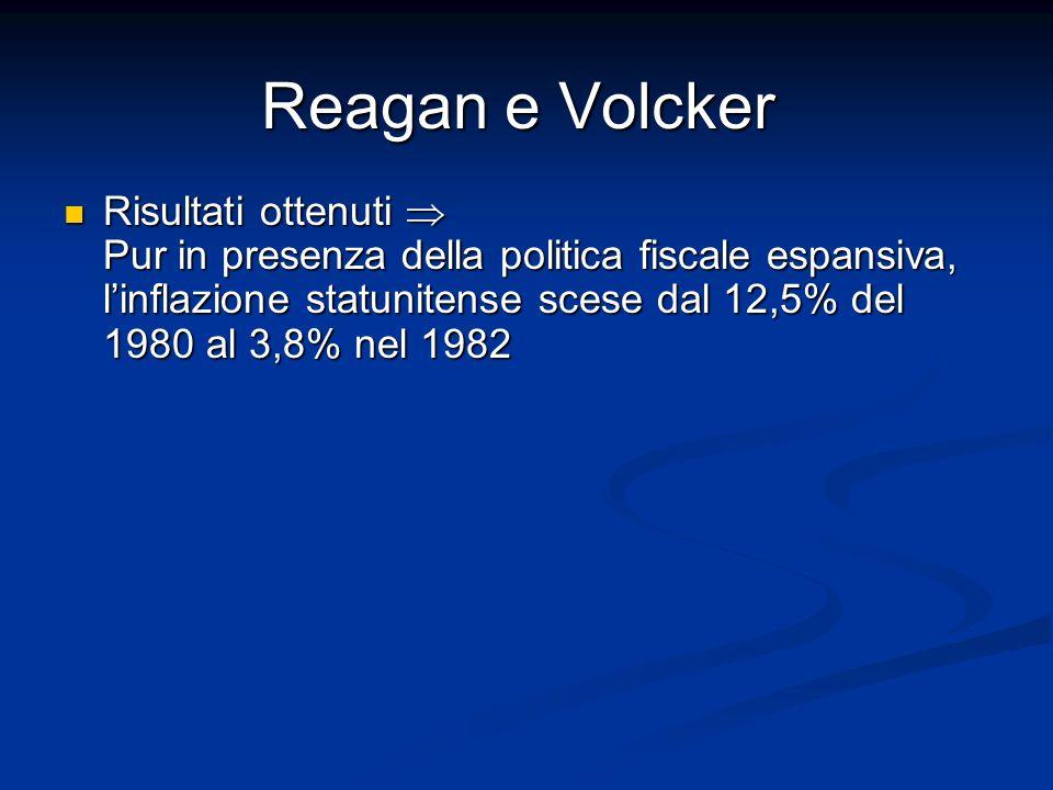 Reagan e Volcker