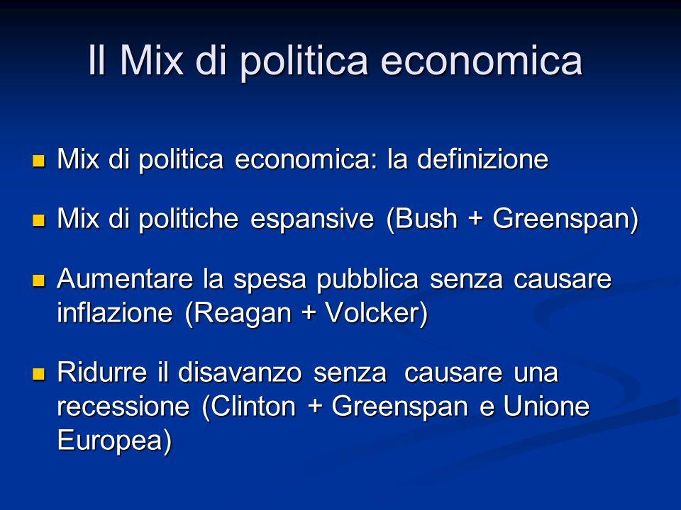 Il Mix di politica economica