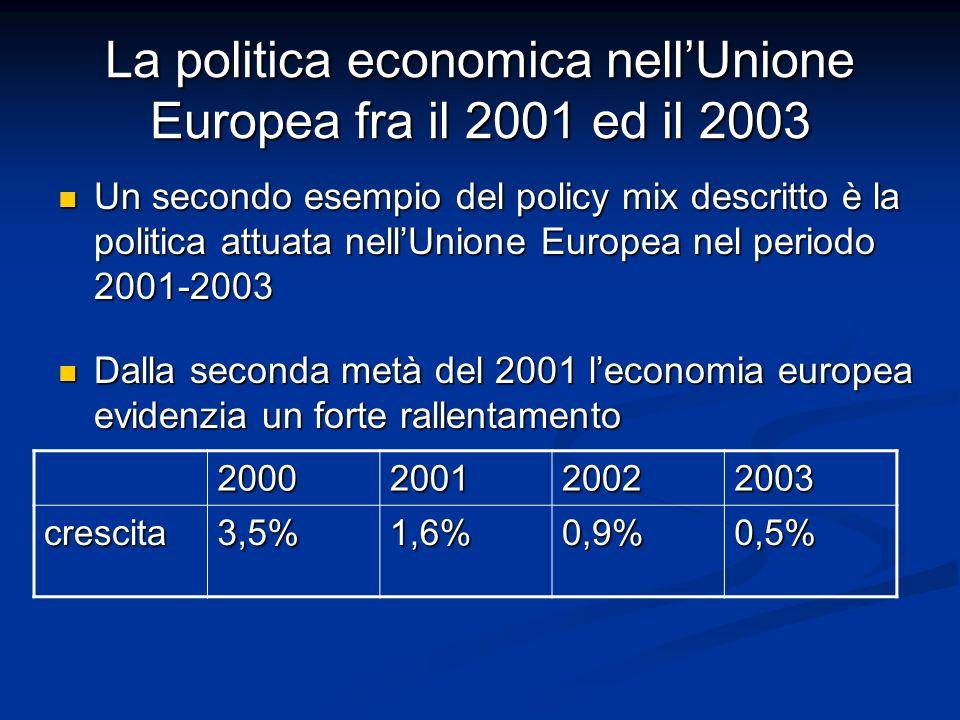 La politica economica nell'Unione Europea fra il 2001 ed il 2003