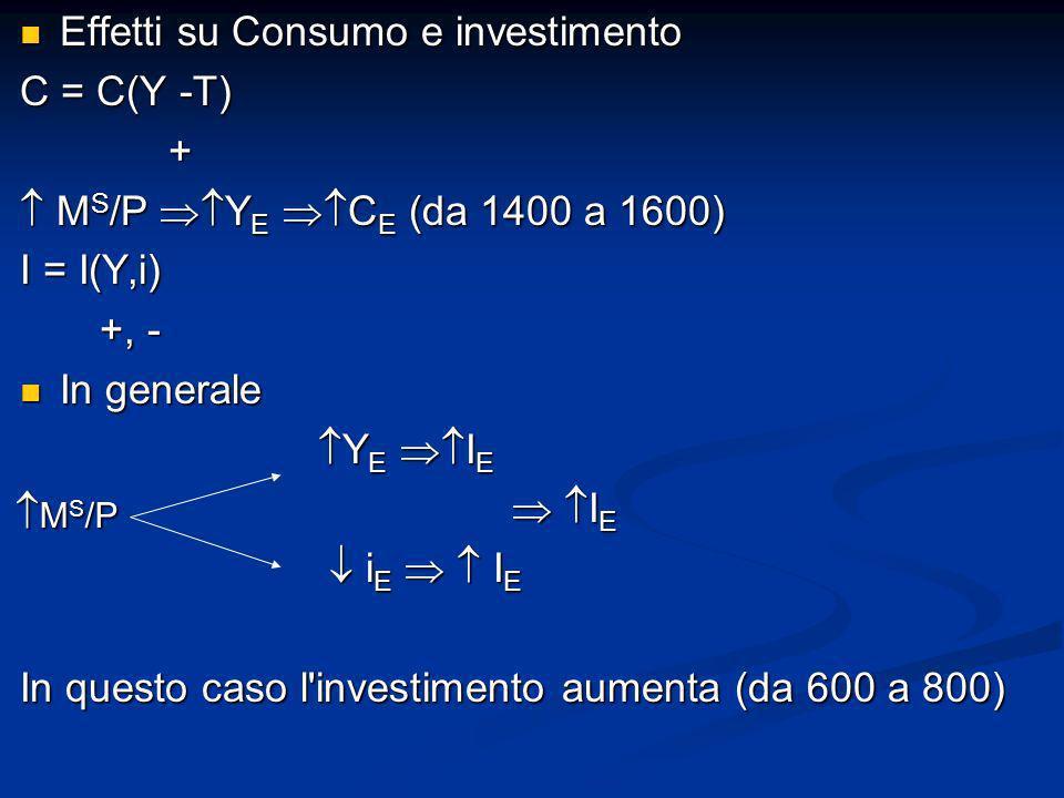 Effetti su Consumo e investimento