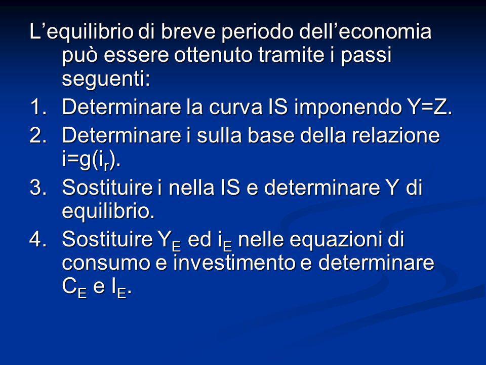 L'equilibrio di breve periodo dell'economia può essere ottenuto tramite i passi seguenti:
