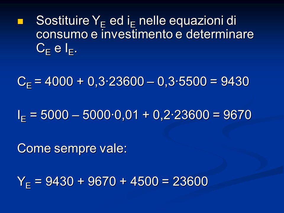 Sostituire YE ed iE nelle equazioni di consumo e investimento e determinare CE e IE.