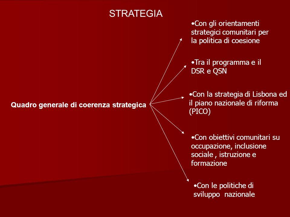 STRATEGIA Quadro generale di coerenza strategica. Con gli orientamenti strategici comunitari per la politica di coesione.