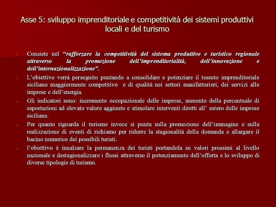 Asse 5: sviluppo imprenditoriale e competitività dei sistemi produttivi locali e del turismo