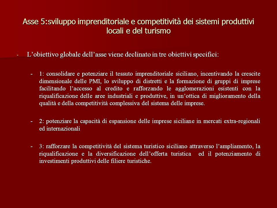 Asse 5:sviluppo imprenditoriale e competitività dei sistemi produttivi locali e del turismo