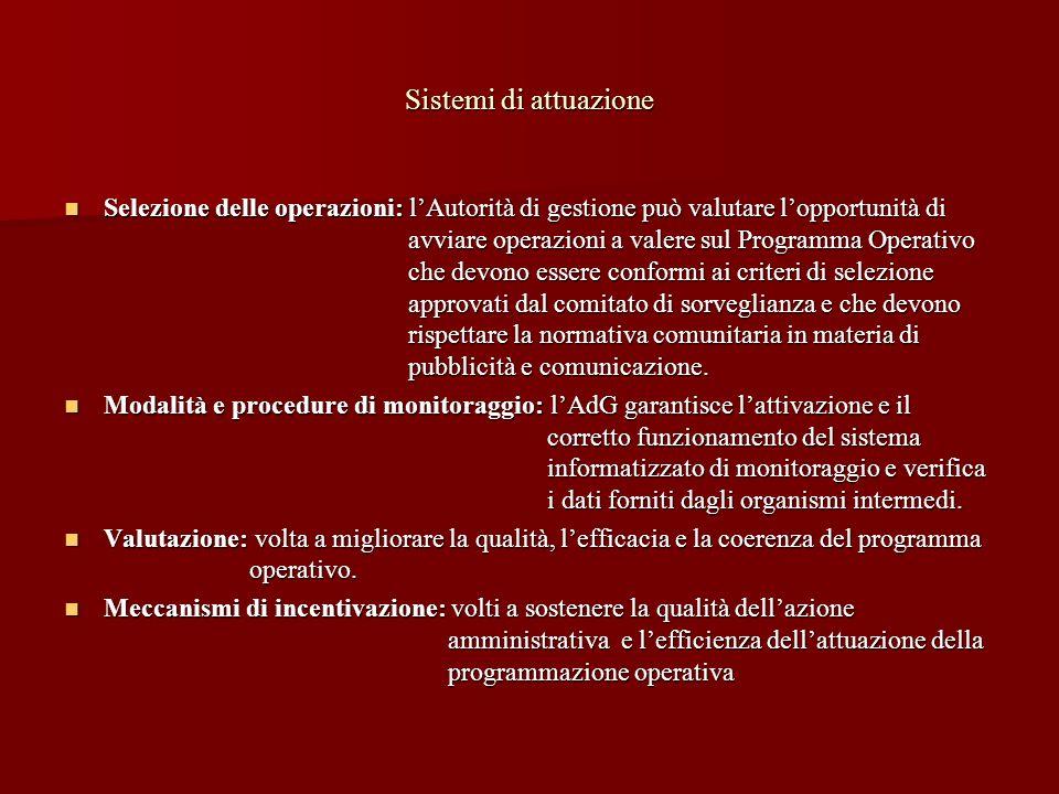 Sistemi di attuazione