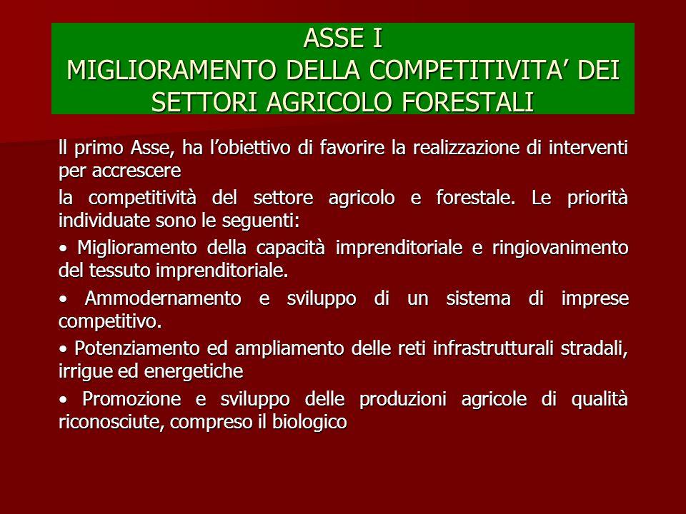 ASSE I MIGLIORAMENTO DELLA COMPETITIVITA' DEI SETTORI AGRICOLO FORESTALI