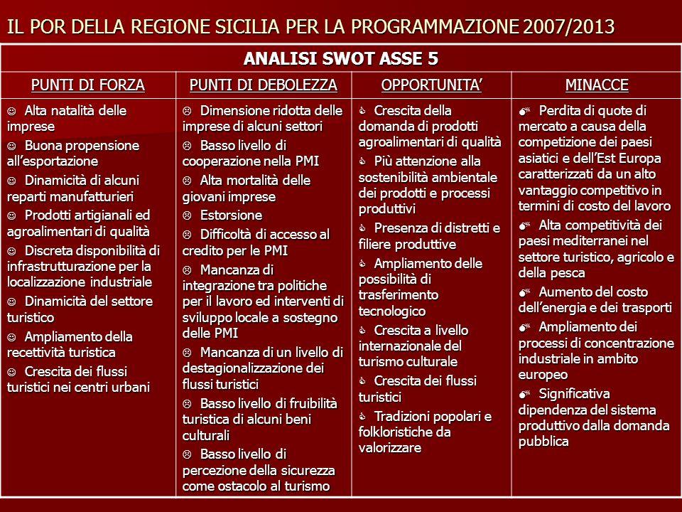 IL POR DELLA REGIONE SICILIA PER LA PROGRAMMAZIONE 2007/2013