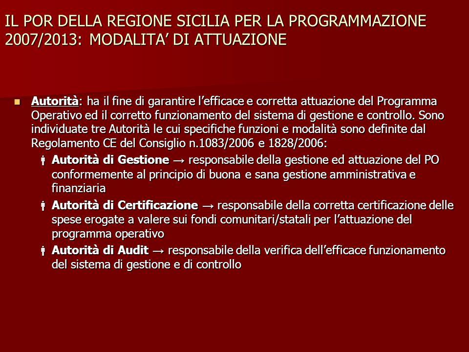 IL POR DELLA REGIONE SICILIA PER LA PROGRAMMAZIONE 2007/2013: MODALITA' DI ATTUAZIONE