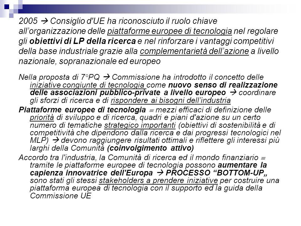 2005  Consiglio d UE ha riconosciuto il ruolo chiave all'organizzazione delle piattaforme europee di tecnologia nel regolare gli obiettivi di LP della ricerca e nel rinforzare i vantaggi competitivi della base industriale grazie alla complementarietà dell'azione a livello nazionale, sopranazionale ed europeo