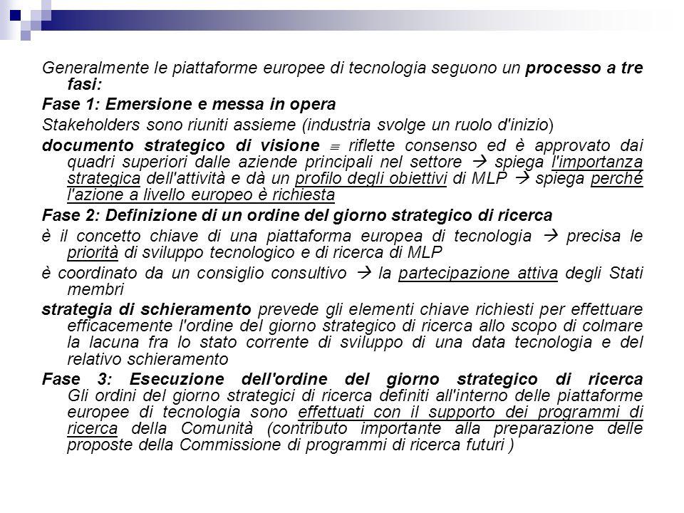 Generalmente le piattaforme europee di tecnologia seguono un processo a tre fasi: