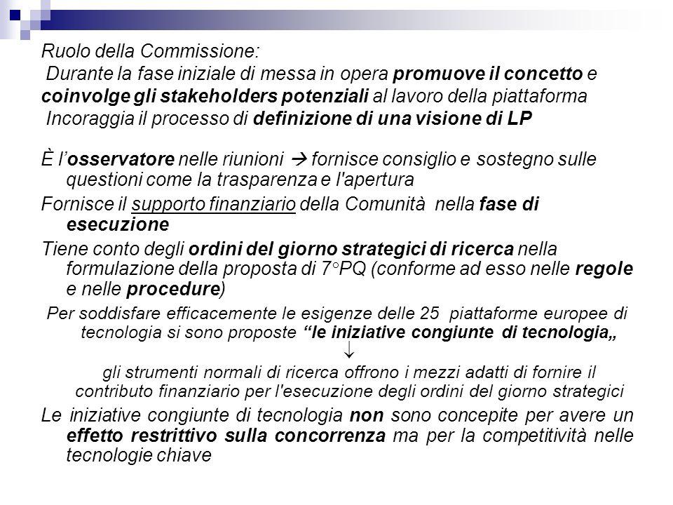 Ruolo della Commissione: Durante la fase iniziale di messa in opera promuove il concetto e coinvolge gli stakeholders potenziali al lavoro della piattaforma Incoraggia il processo di definizione di una visione di LP