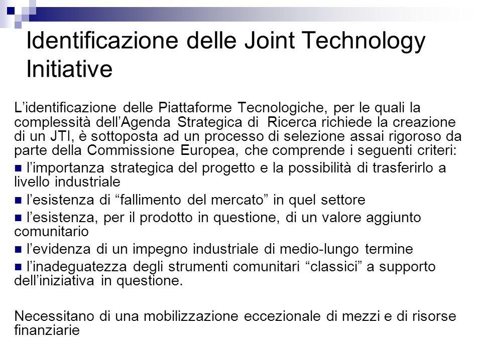 Identificazione delle Joint Technology Initiative
