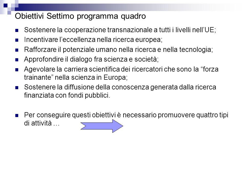 Obiettivi Settimo programma quadro