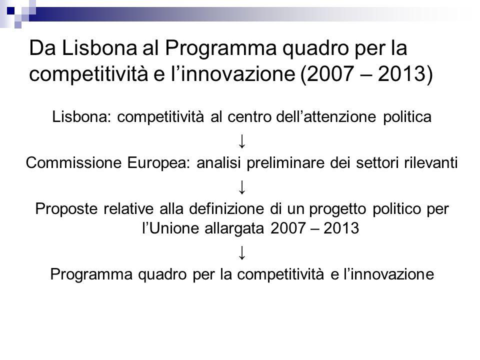 Da Lisbona al Programma quadro per la competitività e l'innovazione (2007 – 2013)