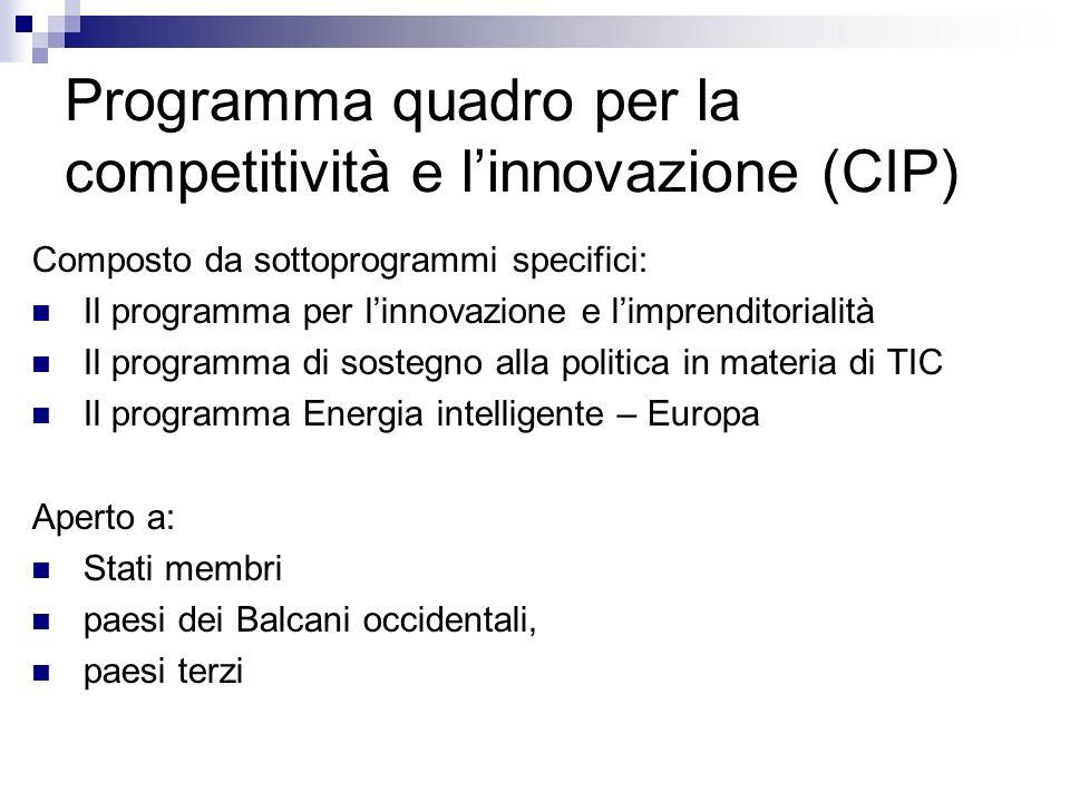 Programma quadro per la competitività e l'innovazione (CIP)