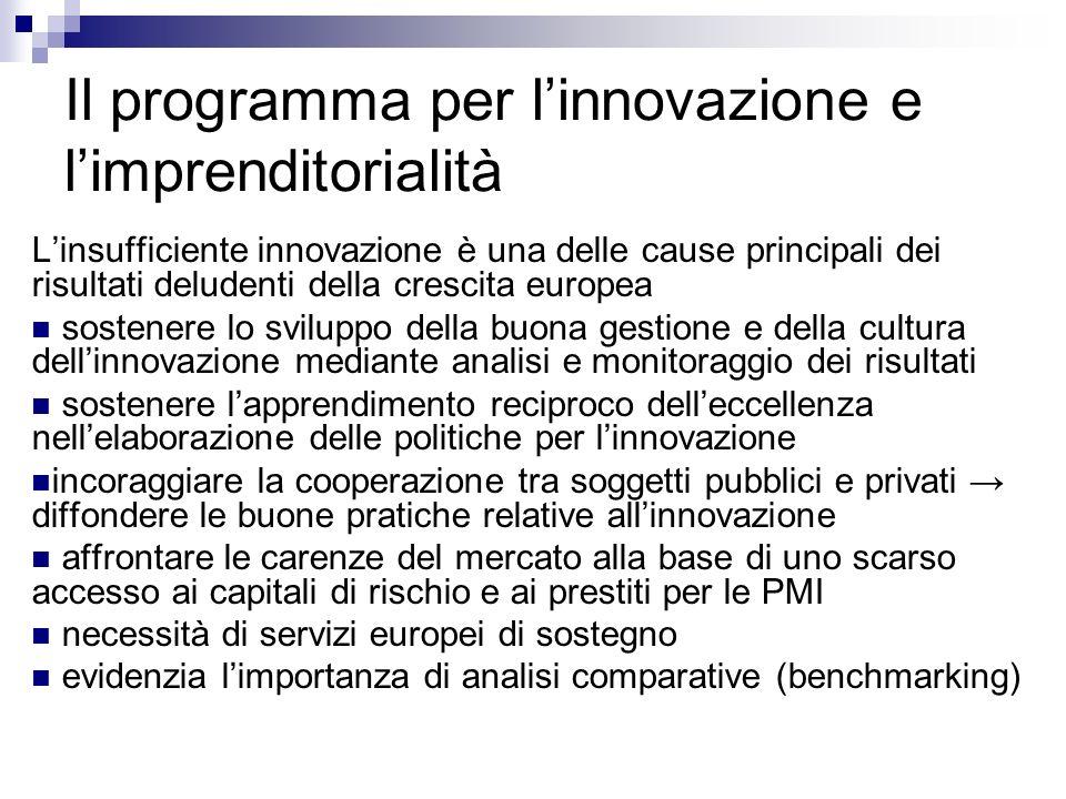 Il programma per l'innovazione e l'imprenditorialità