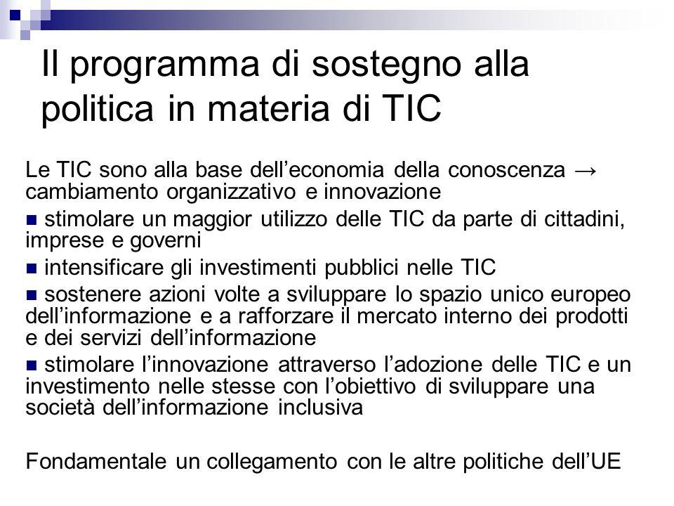 Il programma di sostegno alla politica in materia di TIC