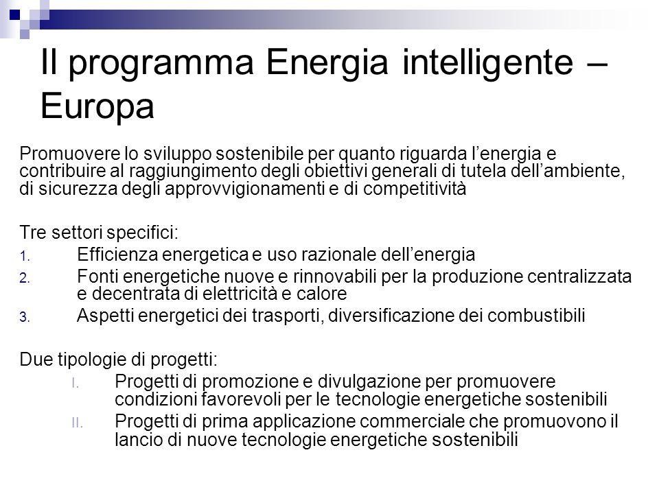 Il programma Energia intelligente – Europa